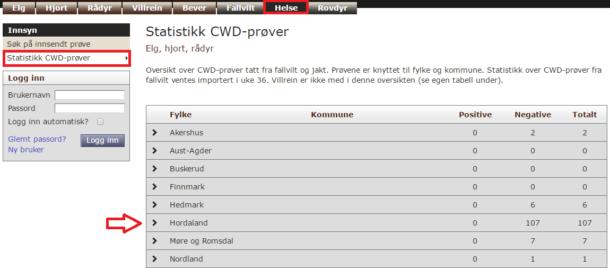 CWD_Hjorteviltregisteret_5